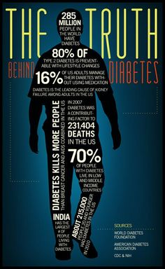 The Truth Behind #Diabetes