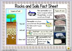 Here's a simple fact sheet on rocks and soil. Includes a helpful glossary.