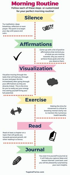The Perfect Morning Routine: Infographic #developyourselfPersonalDevelopment