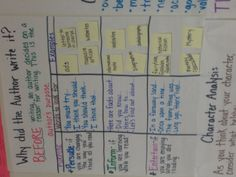 Author's Purpose lesson plan ideas.  Though I would put folktales, myths, etc. under inform...
