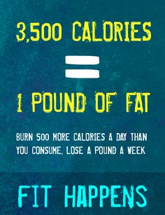 Fit Happens!!! this is good if your looking to reverse from too much weight loss too