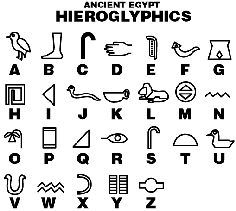 Egyptian Hieroglyphics - write your name in heiroglyphics