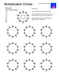 Have you ever heard of multiplication circles? They are a super simple way of learning multiplication facts and appeals to the visual learner. Math Worksheets, Math Resources, Math Activities, Math Games, Math For Kids, Fun Math, Math Multiplication, E Mc2, Math Art