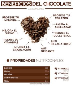 - very nice stuff - share it - Beneficios del Chocolate Health And Beauty, Health And Wellness, Health Fitness, Healthy Facts, Healthy Tips, Beneficios Do Chocolate, Herbalife, Sumo Natural, Chocolate Benefits