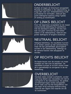 Photography Camera Tips Cheat Sheets 69 Ideas For 2019 Hobby Photography, Photography Basics, Photography Camera, Photoshop Photography, Video Photography, Photography Tutorials, Couple Photography, Children Photography, Amazing Photography
