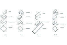Visuals - Oostelijke Handelskade (OHK) - Projects - KCAP