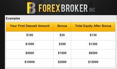 FOREX BROKER INC WELCOME DEPOSIT BONUS 30% – US CLIENTS