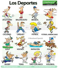 This is the new cartoon chart we have created. Of course it only contains a small number of sports though it is a good start. We have some vocabulary notes that are completely in Spanish: Los depor...