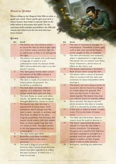 Magical Quirks Table