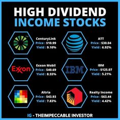 Financial Peace, Financial Tips, Financial Literacy, Financial Quotes, Stock Market Investing, Investing In Stocks, Value Investing, Investing Money, Dividend Investing