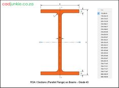 48 2D CAD Blocks: RSA Steel Sections - I Section Grade 43 Steel Grade: 43  CAD Format: AutoCAD 2013  Block Type: 2D Dynamic (1x48 Lookup Tables)  Units: mm  Description:  A dynamic block made using the SABS Tables.  The block is parametric and uses lookup tables to produce 48 different blocks. The block can be edited to user dimensions with the standard AutoCAD Properties editor Steel Properties, Steel Grades, Cad Blocks, Autocad, Editor, Beams, 2d, Tables, The Unit