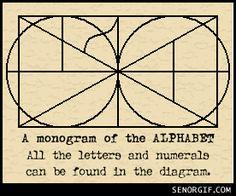 alle letters van het alfabet zitten hierin verborgen; filmpje op de website. find them all