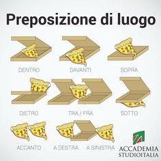 #learnitalian with Studioitalia #studyabroad