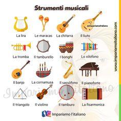 Italian Online, Learning Italian, Banjo, Map, Instagram, Italy, Violin, College Teaching, Senior Boys