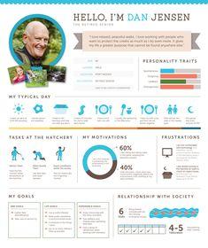 personas scenari infographic - Cerca con Google