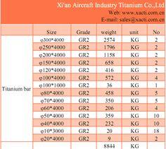 Titanium alloy sheet /XACTI: titanium bar stock list --Xi'an A. Stock List, Bar Stock, Aircraft, Industrial, The Unit, Products, Aviation, Plane, Airplanes