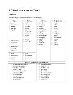 Ielts writing task 1 vocabulary