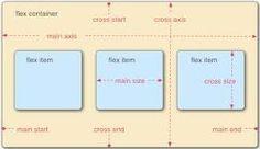 Faydalı İpuçları Bir Sayfa Oluştur için | Grafik Tasarım Enstitüsü
