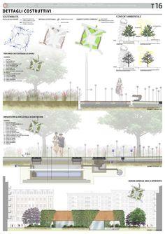Francesco Danielli · Una cinta ecologica per il centrostorico di Terni: dal frammento al sistema · Divisare
