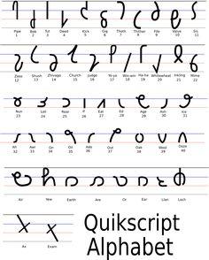 Image result for croatian glagolitic, images