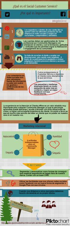 #Infografia #Curiosidades Qué es el Social Customer Service. #TAVnews