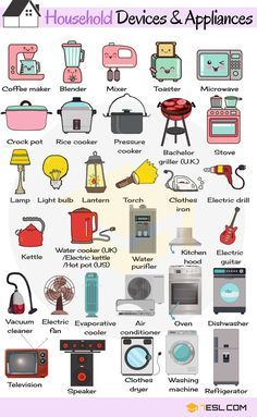 Household Appliances Vocabulary | List of Home Appliances