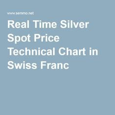 http://www.semmo.net/ Real Time #Silver Spot Price Technical Chart in #Swiss #Franc
