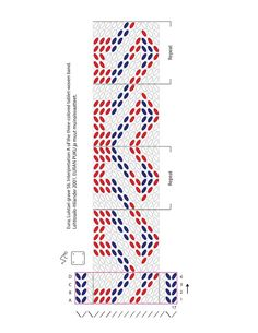 Hibernaatiopesäke: Euran muinaispuvun nauhat / Tablet woven bands of Eura dress