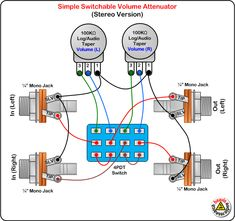 how to set up a guitar pedal switcher system
