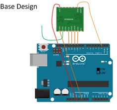 Uber Home Automation w/ Arduino & Pi - 2