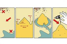 Come costruire il castello di sabbia perfetto secondo Renzo Piano