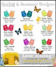 Spring/Summer 2014 Scentsy recipes beckybilby.scentsy.us