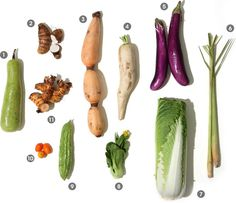 Nutritional content of vegetables compared to nutritional content of meat Vegetable antioxidants Includes link to Dr Edes vegetable video from AHS12