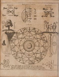 Isoteric symbology - Image from 'Hermetischer Probier Stein.' (Hermetic Touchstone) by Oswald Croll (Kroll or Crollius) Occult Symbols, Occult Art, Ancient Symbols, Shaman Symbols, Magick, Witchcraft, Esoteric Art, Art Ancien, Templer