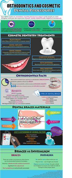 Orthodontics and Cosmetic Dental Procedures www.prodental.com#dental