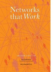 Networks the Work co