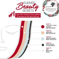 """Summer Beauty Secrets: #1 #1 Layer Skin Products From Lightest to Heaviest for the Best Skincare Layer 1: Toner, it removes face wash residue plus chlorine, salts, and minerals found in tap water, as well as plumps skin cells with hydration. """"""""It has a consistency similar to water and acts as a carrier to deliver the ingredients in your serum deeper into the skin Layer 2: Serum, serum should always be applied to the skin while it's still damp so that it seals in moisture. """"""""Use serums when…"""