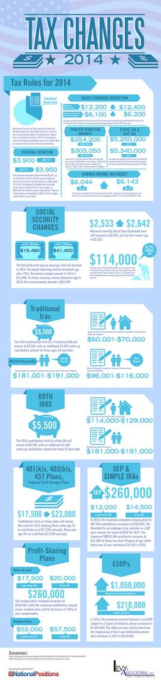 Tax Statistics and Facts Infographic