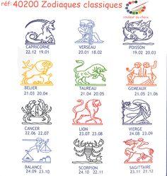 Les signes du zodiaque/le capricorne - Le blog de Mamie Cool Signes D'air, Signs, Comics, Blog, Tattoo, Sagittarius, Aquarius, Fire Signs, 12 Zodiac Signs