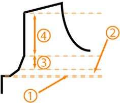 Set-in sleeves by the numbers. 3-part series at Knitty by By Jenna Wilson