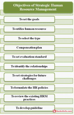 4 policy goals of hrm Home hrm goals of human resource management goals of human resource management human resource or manpower planning: the effective planning of manpower helps keep resources and overhead to a minimum, while eliminating waste  and updates reflecting any changes in policy or within the organization.