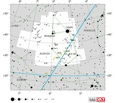 Auriga Constellation, Constellation List, Giant Star, Red Giant, Absolute Magnitude, App Map, Spitzer Space Telescope, Binary Star, The Pleiades