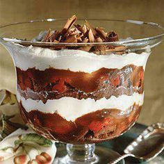 Diabetic friendly black forest trifle