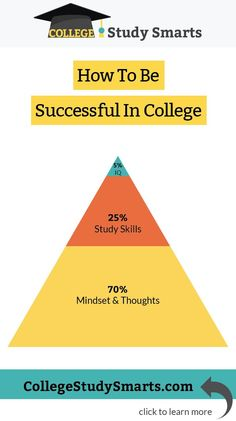 How to be Successful in College Pyramid Mindset Thoughts Study Skills IQ College Courses, Education College, College Tips, College Semester, College Success, Math Courses, Education Degree, Music Education, Education Quotes