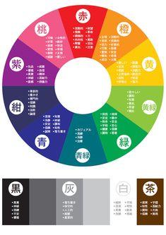 Color psychology meaning of Blackpink Jisoo, Web Design, Graphic Design, Color Patterns, Color Schemes, Color Script, Color Plan, Color Picker, Color Psychology