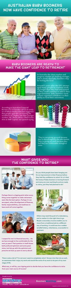 Australian Baby Boomers Now Have Confidence To Retire!