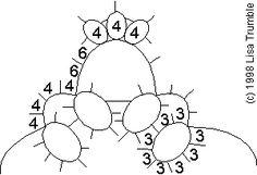 Triangular Medallion - Chart