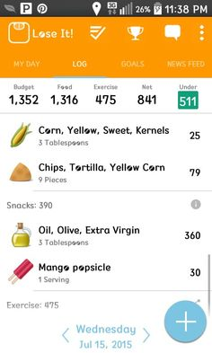 Day 9 snacks 390 calories. Today I began drinking EVOO for a weight loss booster. It's high in calories so tomorrow Ill take less. Began the Lose 1.5 pounds a week program so I can't have as many intake calories without burning some