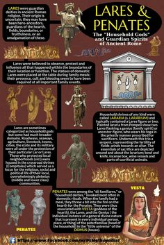 Household deities of the Romans: Lares and Penates Ancient Roman Houses, Ancient Rome, Ancient Greece, Ancient History, European History, Ancient Aliens, American History, Teaching Latin, World Mythology