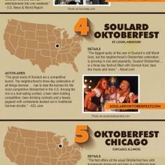 Oktoberfest is more than beer.  Learn about some of the best Oktoberfest celebrations in the U.S. from this infographic.